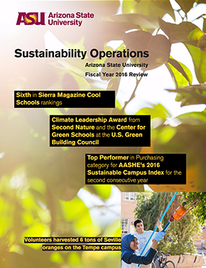 Sustainability Operations Review