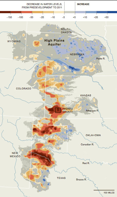 High Plains Aquifer graphic