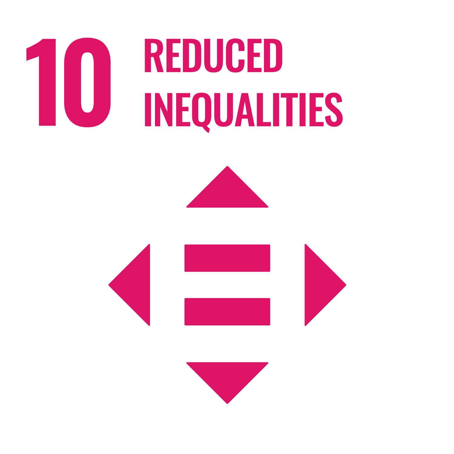 SDG10-Reduced Inequalities